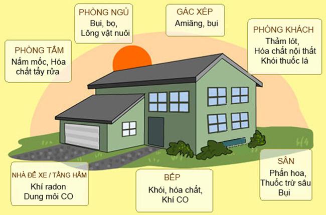 Vì sao ô nhiễm không khí trong nhà gây tử vong cao nhất?