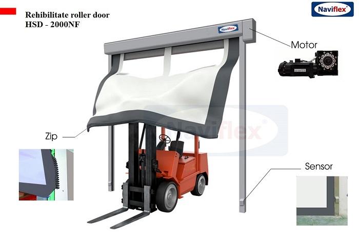 Rehibilitate roller door HSD - 2000NF